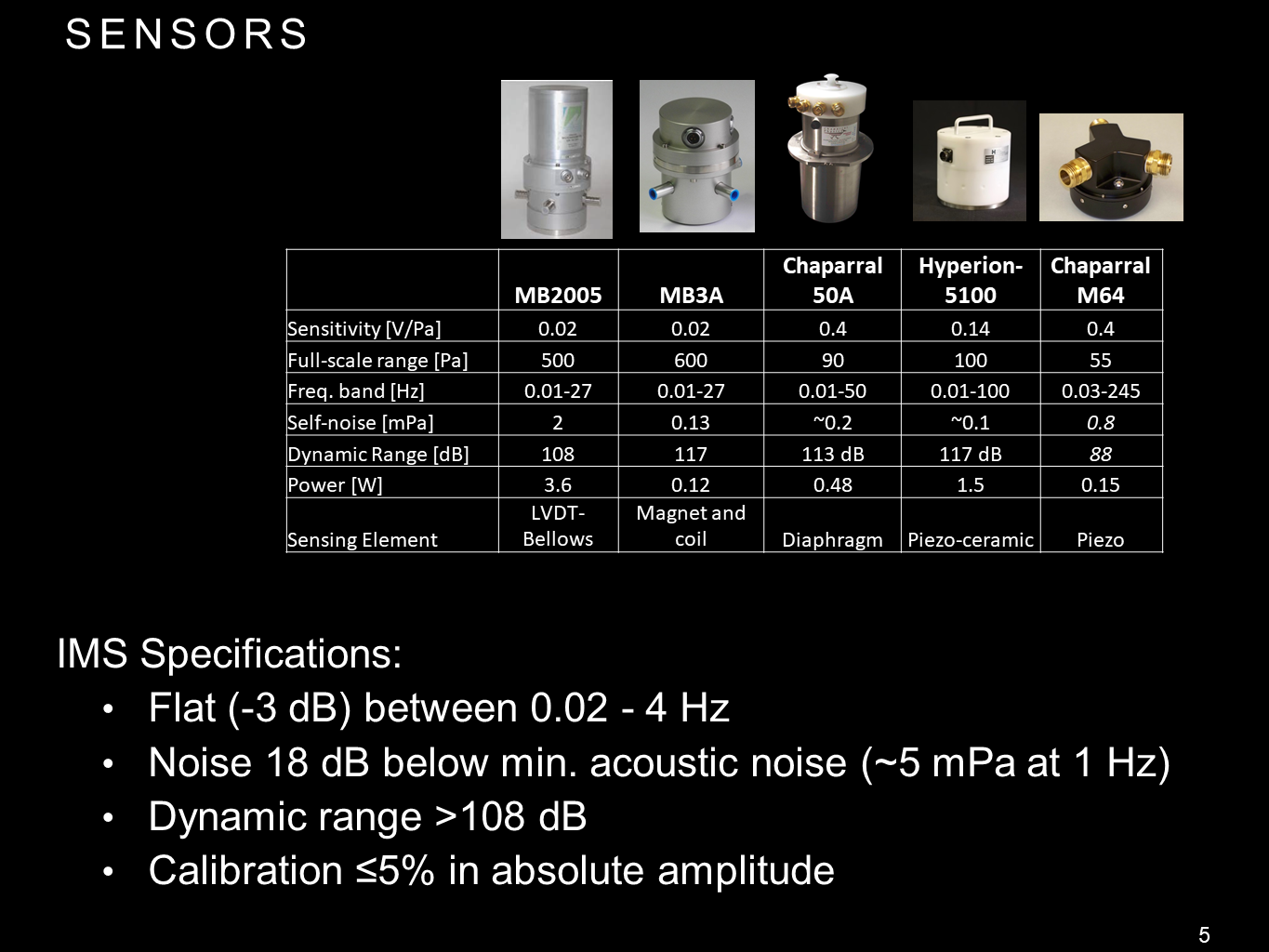 Specifications of the sensors used in the study. IMS Specifications are those required by the Comprehensive Test Ban Treaty Organization for nuclear proliferation monitoring.